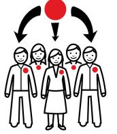 Pallino rosso che viene distribuito a diverse persone.
