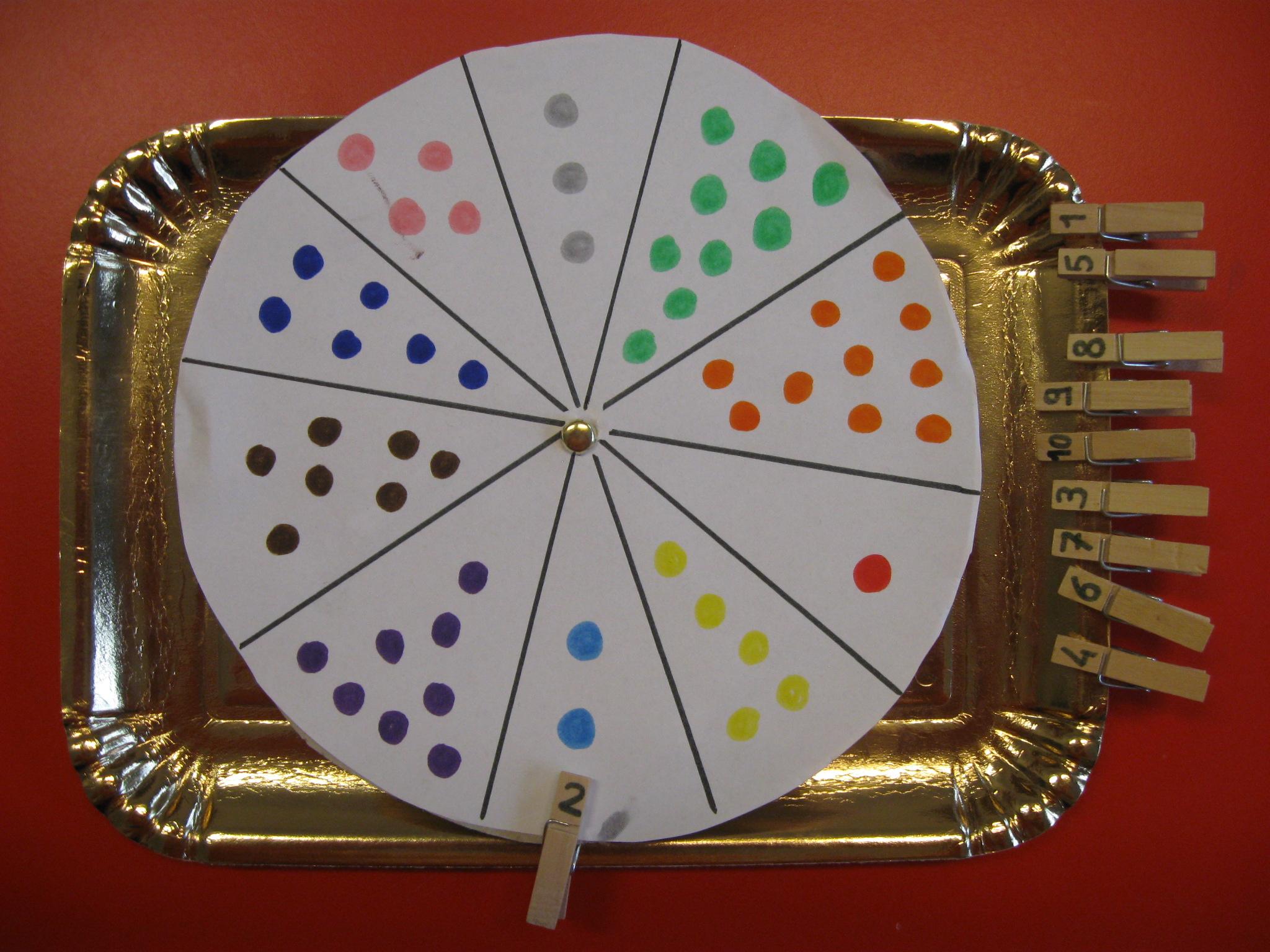 Ruota in cartone divisa in spicchi: in ogni spicchio è disegnato un diverso numero di pallini colorati. A fianco, mollette con scritti i numeri da 1 a 9.